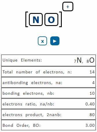 bond-order-example
